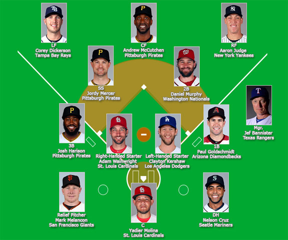 2017 Face to Face Baseball All-Stars